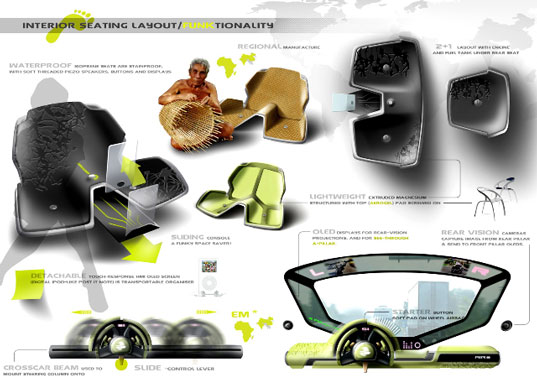 GLOBETROTTER ECO CAR Wins Young Designer of the Year!