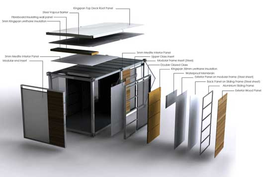 Prefab friday linx shipping container shelter inhabitat for Construction en container