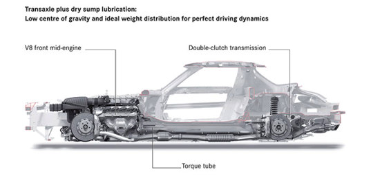 Mercedes-Benz All Electric SLS AMG – chassis layout « Inhabitat ...