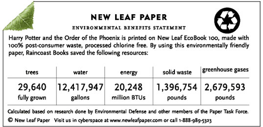 New Leaf Paper Made From Recycled Banana and Palm Fibers
