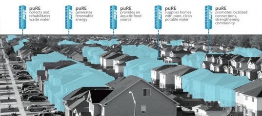 Pure turns swimming pools into water treatment plants how - Swimming pool green water treatment ...