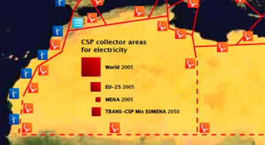 Saharan Solar project, Desertec, Europe, Africa, Concentrating Solar Power, Renewable Energy