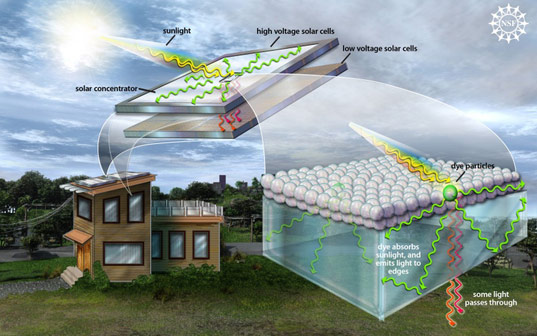 MIT, massachusetts institute of technology, concentrated solar system, dye solar system, photovoltaic cells, concentrated photovoltaic energy, inexpensive solar energy, solar energy, solar technology, cost-effective solar power, mitsolar2