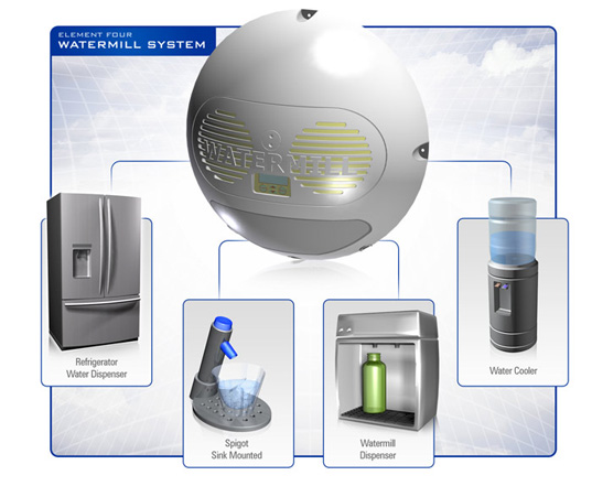 element four, watermill, humidity condensor, water purification, watermill filter, water harvesting system, water purification system, water condensation system