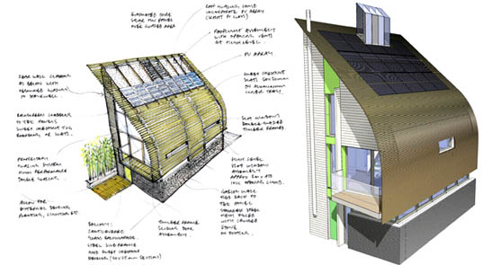 zero-emission, zero, carbon free, no emissions, sustainable residence, sustainable house, Sheppard Robson, Kingspan Off-Site, Sustainable Homes Level 6, home, residence, offsite 2007