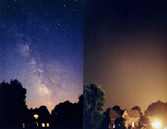 Light Pollution, Return of the night, sky glow, starry nights