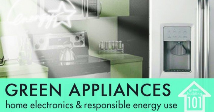 Green building 101 appliances electronics and responsible energy use inhabitat green - Home appliances that we thought ...