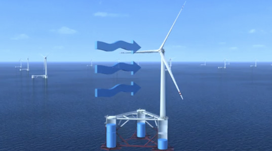 floating wind turbine, wind turbine, floating wind raft, offshore wind power, stable offshore wind power, sustainable offshore windpower, new sustainable technology, sustainable energy technology