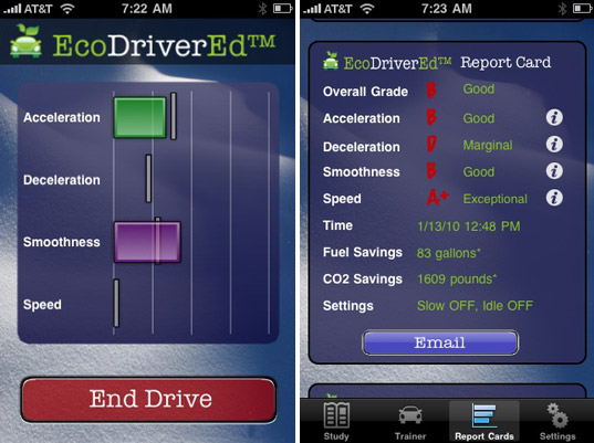 sustainable design, green design, green driving applications, mobile phone apps, green transportation, ecodriver ed