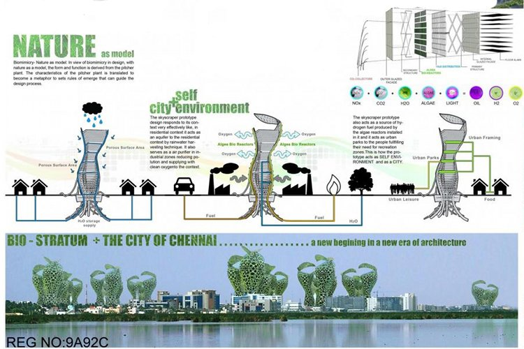 Amazing Urban Concepts Reinvent India S Skyline