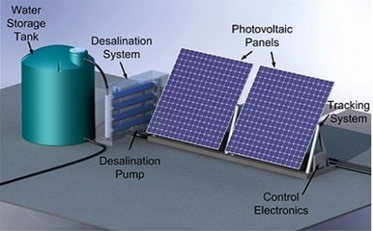 Mit Unveils Portable Solar Powered Water Desalination