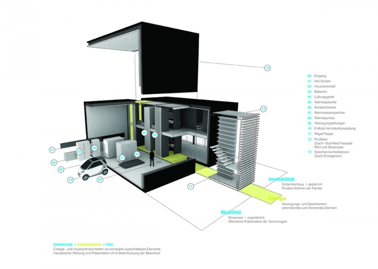 Zero-Energy House Generates Enough Juice to Charge an EV | Inhabitat ...