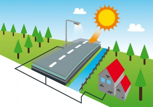 netherlands, electricity generating road, solar roads, solaroad, solaRoad, solar cycle path, solar cycles, sustainable design, green design, renewable energy, solar power