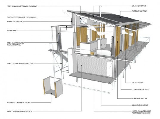 Off Grid Disaster Proof Prefab Steel Home In South