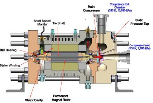 sandia national laboratories, gas turbine, brayton cycle turbine, S-C02 turbine, gas powered turbine, sandia brayton cycle, gas power generation