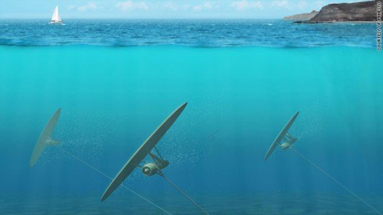renewable energy, wave power, wind power, minesto, uk's environmental goals, kinetic energy