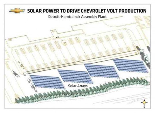 Chevy Volt, Hamtramck assembly plant, Chevrolet Volt factory, solar power, Chevy Volt solar array, General Motors solar array, Detroit Edison solar currents, alternative energy, green transportation, alternative transportation, green automotive design