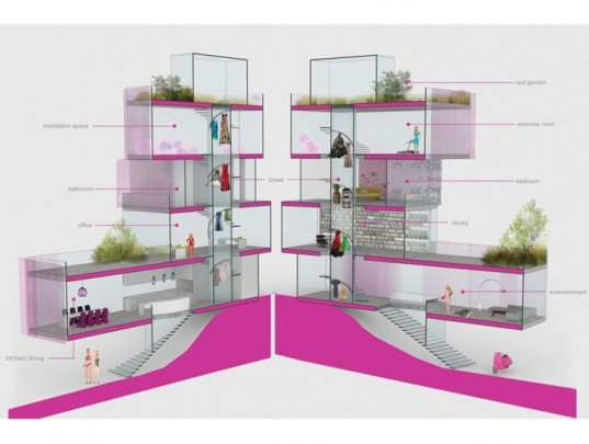 AIA, Architect, Architect Barbie, Inhabitat, Sustainable House, Green House, Green Home,  Sustaianble Design, Green Design