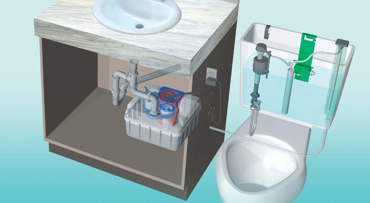 Innovative Aqus Grey Water Toilet