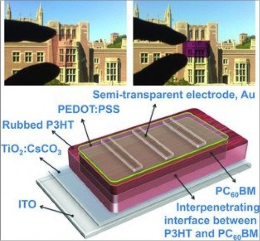 nano renewables, nano technology, nano electronics, organic electronics, photovoltaic devices, photovoltaic, pv, solar panel, solar display, lcd, liquid crystals, liquid crystal display, display, display screen, solar screen, ambient light, backlit, energy loss, energy recovery, harvest energy, renewable energy, recycled energy, yang yang, ucla, mit, engineering, applied science, technology, green technology, gadget, green gadget, smartphone, ipad, green design, eco design, eco friendly, environmental design, environment, sustainable design, sustainable living, green living, eco, eco conscious, co2, climate change, green technology, cheap energy