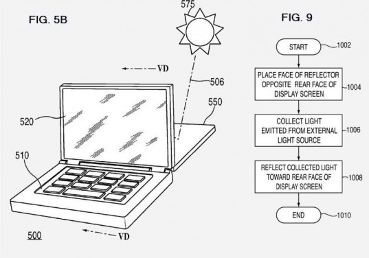 Apple, Apple Patent, ApplePatent, Environmental, Patent, Patents, Solar, Solar Cell, Solar Energy, Solar Panel, Solar Patent, Solar Power, SolarCell, SolarEnergy, SolarPanel, SolarPatent, SolarPower, USPTO