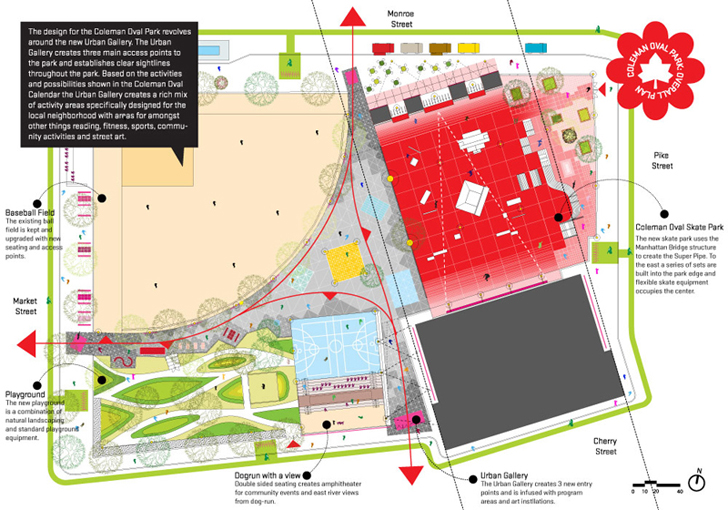 Hao Architects Coleman Oval Skate Park Redesign