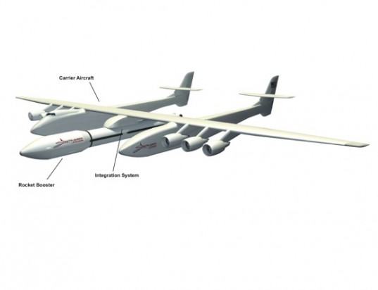 Stratolaunch paul allen, Stratolaunch scheme, Stratolaunch rockets, Stratolaunch world's biggest plane, Stratolaunch spruce goose, Stratolaunch rockets space, Stratolaunch space travel, Stratolaunch billionaire, Stratolaunch investment, Stratolaunch microsoft