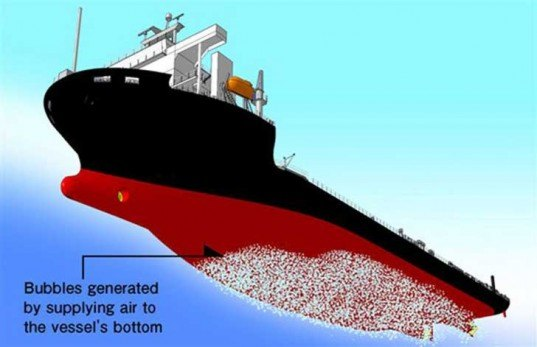 mitsubishi, air lubrication technology, green technology, boating efficiency, tanker efficiency, cargo ship efficiency, marine transport, sustainable transport, cargo ship fuel, tanker fuel