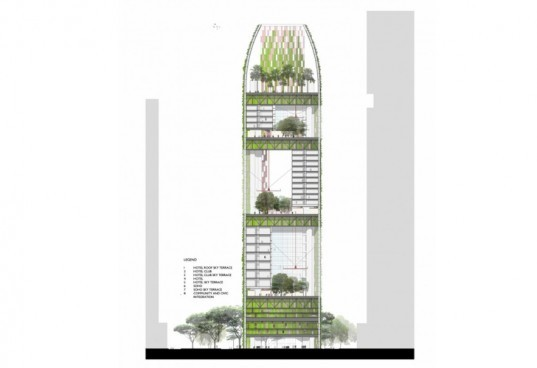 green facade, vegetated facade,green design, natural cooled building,green roof Singapore, garden roof, vegetated tower, vertical garden,