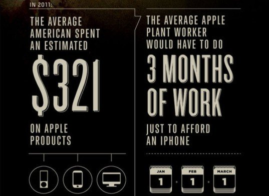 ikill, infographic, graphic, iphone, iphone destruction, apple environmental destruction, apple human rights, apple factories, apple factory workers, apple workers, foxconn apple workers, foxconn, foxconn workers, human rights issues at apple