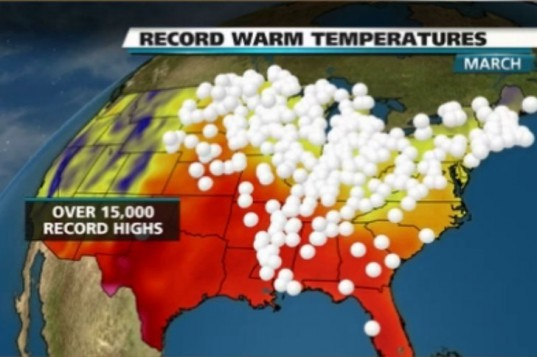 The Weather Channel, weather, global warming, record breaking high temperatures, march temperatures,
