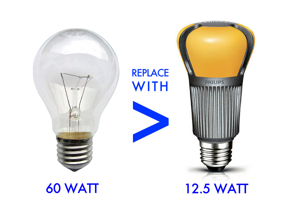 Video The Led Bulb Challenge We Upgrade 5 Designer Lamps At Icff With Low Energy Led Bulbs