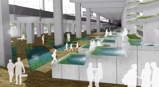 San Fransisco green building, eco district,San Francisco revitalization of Central Corridor, SWA Group, Graduate landscape architecture proposal,
