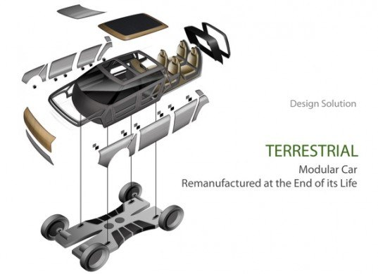 Terrestrial Is A Modular Car Concept That Rethinks The