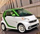2013 Smart ForTwo Electric Drive Will Be the Most Affordable EV in the U.S.