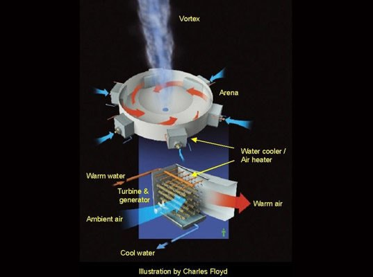 Atmospheric Vortex Engine Harnesses The Power Of Tornadoes