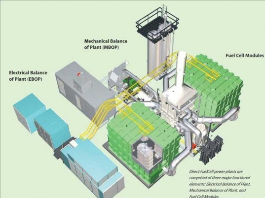 fuel cell, power plant, Dominion, fuelcell, energy, electrical, generation, clean, renewable, connecticut