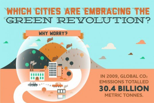 greenest cities in the world, world's greenest cities, infographic, green graphics, sustainable design, green design, urban design, global development, green building, green lifestyle, sustainable lifestyle, housetrip