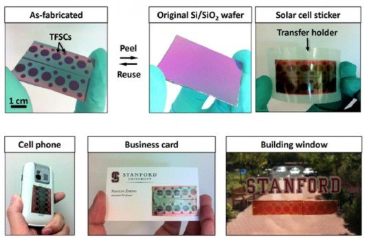 peel and stick solar cell, solar power, stanford, engineering, thin, flexible