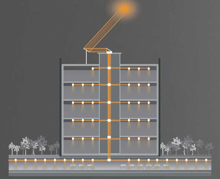Sunportal Uses Pipes To Deliver Daylighting Anywhere