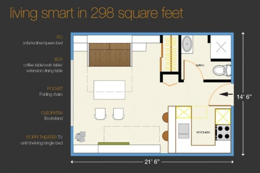 325 sq ft micro apartment coming to museum of the city for How much is 5000 square feet