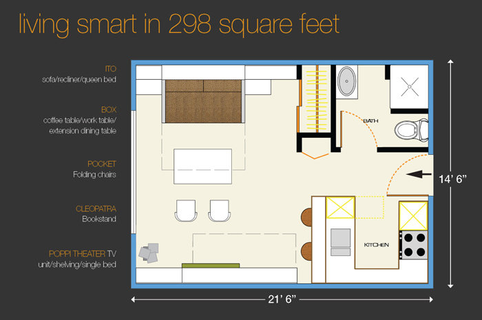 325 sq ft micro apartment coming to museum of the city for Apartment design guide part 5