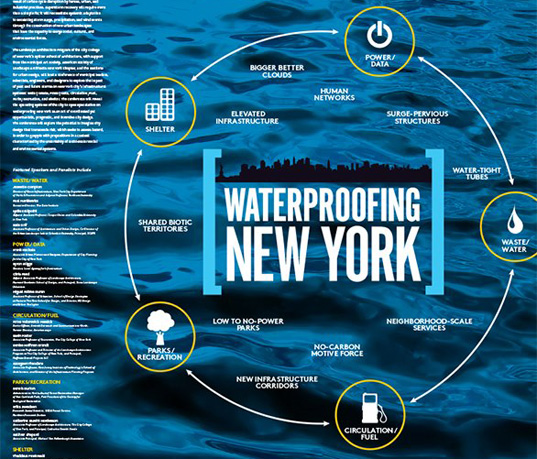 waterproofing ny, New York City, catastrophic climate events, Superstorm Sandy, Hurricane Sandy, Sandy recovery, The Landscape Architecture Program of the City College of New York's Spitzer School of Architecture, Municipal Art Society, American Society of Landscape Architects New York Chapter,Institute  for Urban Design, urban design, urban discussion, landscape design, infrastructure nyc