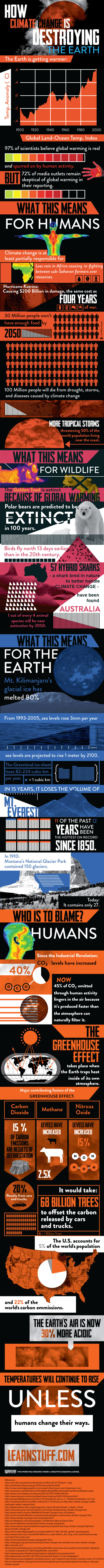 climate change, global warming, infographic, climate change infographic, global warming infographic, the earth is gettign warmer, environmental destruction, human and global warming, human activity global warming