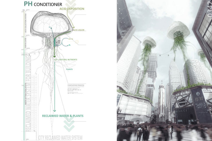 Ph Conditioner Floating Jellyfish Skyscrapers Combat Air