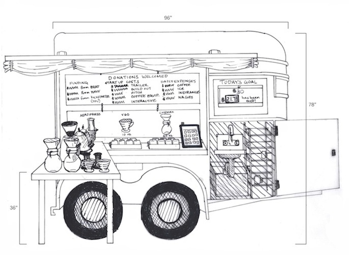 Public Coffee Is A Mobile Shop That Wants To Bring Communities Together Design