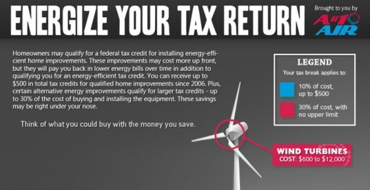 green your tax return, environmental write-offs, tax 2012, tax 2013, taxes, save money, maximize your tax return, reduce your taxes, tips to reduce your taxes, tax write-offs