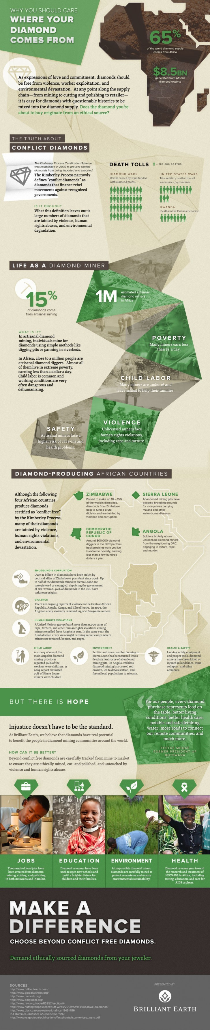 diamonds, green diamonds, blood diamonds, ethical diamonds, unethical diamonds, ethical mining, diamond mining, diamond bloodshed, diamond mining damage environment