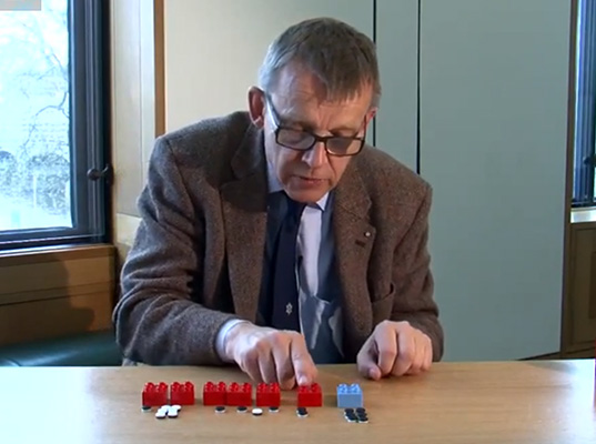 Hans Rosling, Hans Rosling YouTube, YouTube videos, LEGO, LEGO bricks, LEGO teaching, population growth, population increase, global population, climate change, carbon emissions, carbon emissions and population, carbon emissions by population, Hans Rosling LEGO video, Hans Rosling LEGO, LEGO illustration