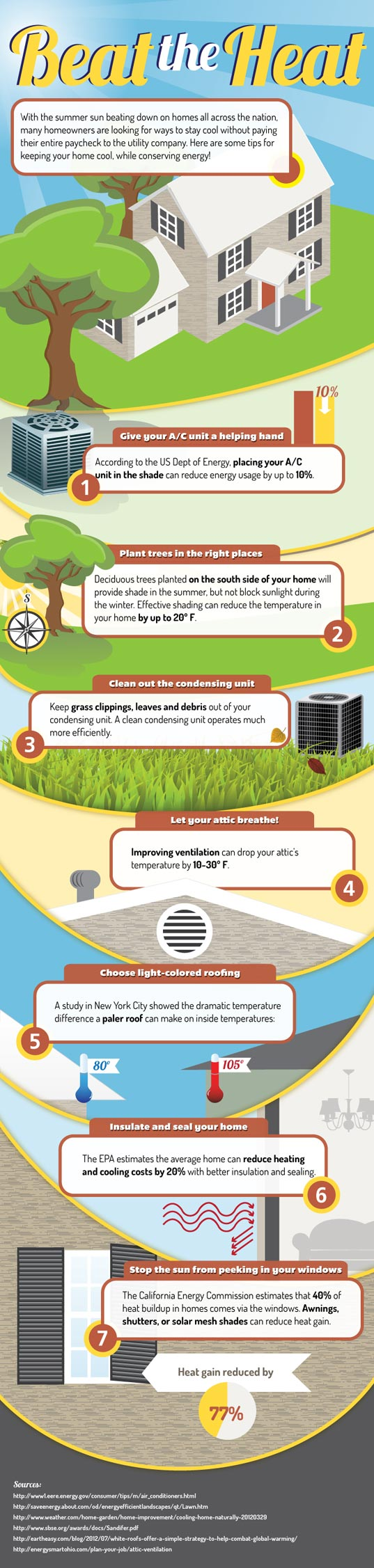 beat the heat, energy efficient cooling, heatwave, air conditioner, air conditioning, ac, summer heat, energy-efficiency, green design, sustainable design, green building, toms mechanical